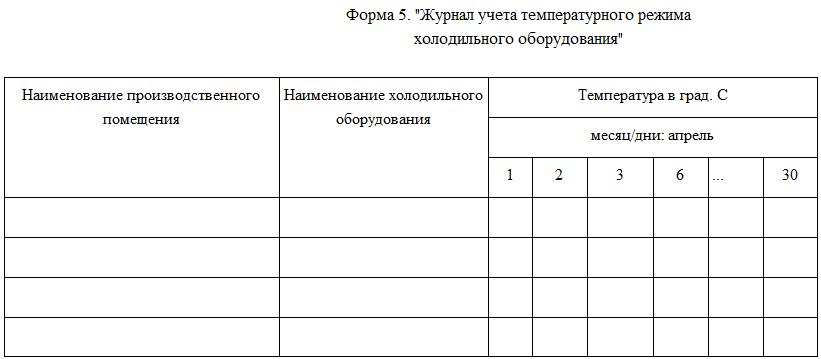 О журнале регистрации температурного режима холодильников